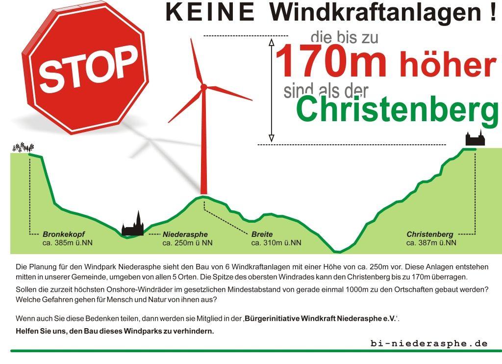 Höhenvergleich mit dem Christenberg